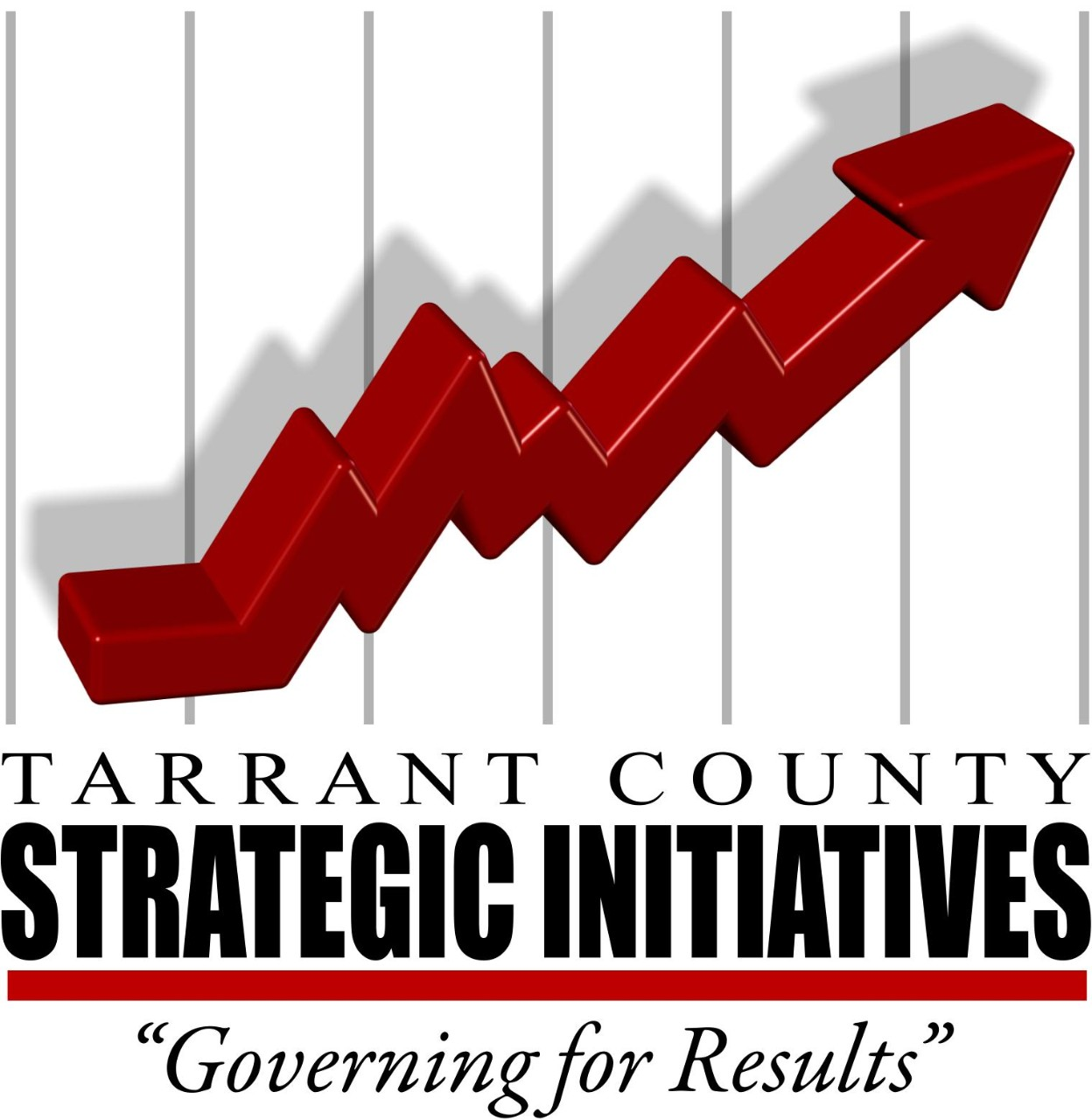 strategic initiatives